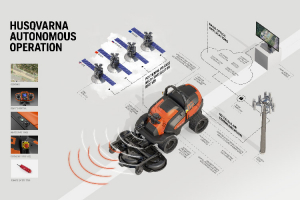 HUSQVARNA AUTONOMOUS OPERATION : Technologie par satellite EPOS