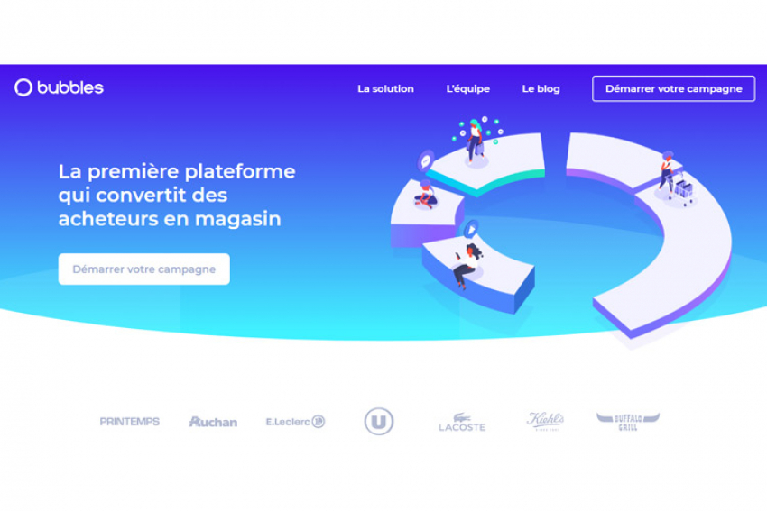 BUBBLES : La grande distribution doit se digitaliser ou mourir… découvrez les résultats d'un récent sondage Odoxa sur l'avenir du retail dans l'hexagone vu par les français